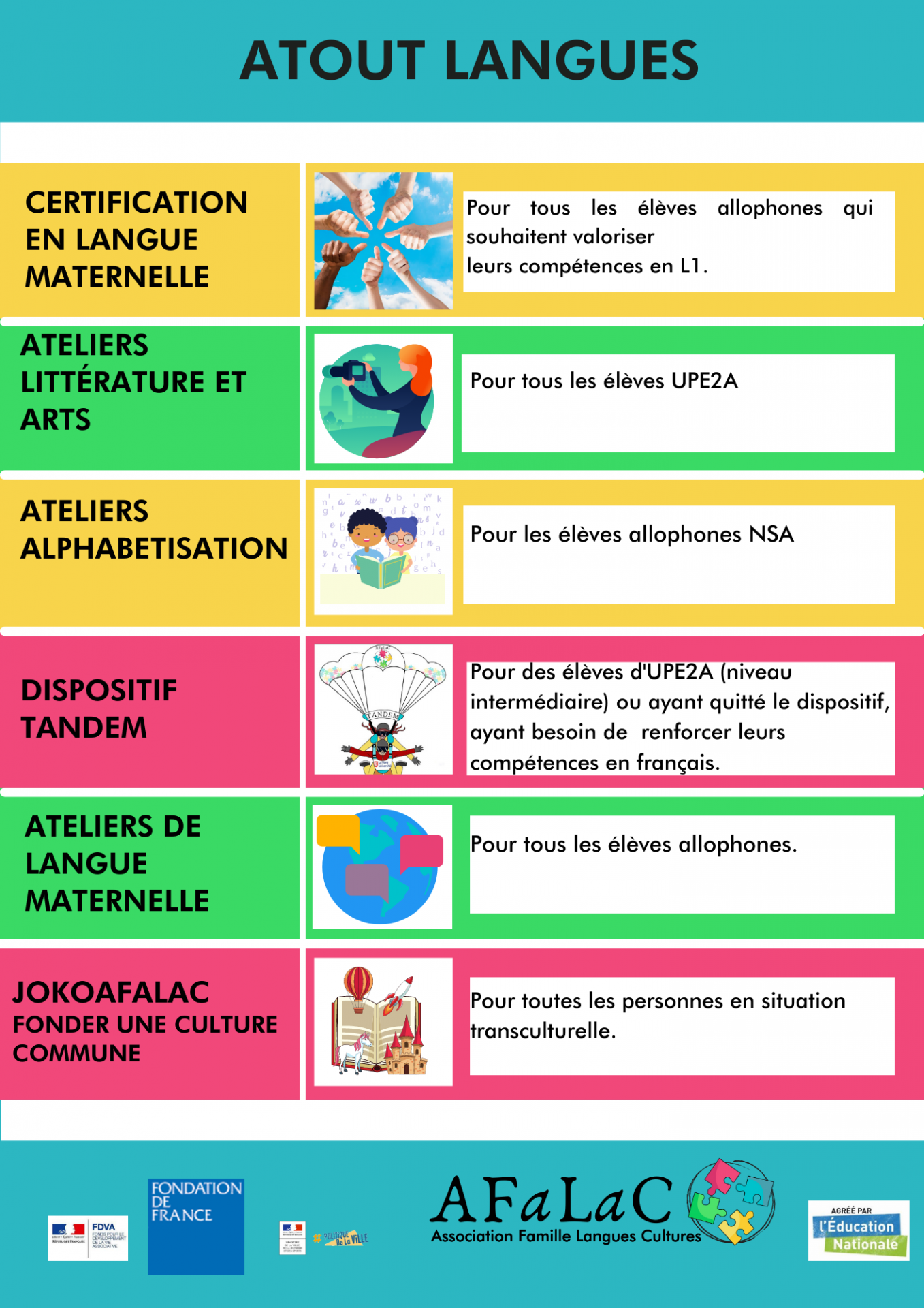 Actions atout langues